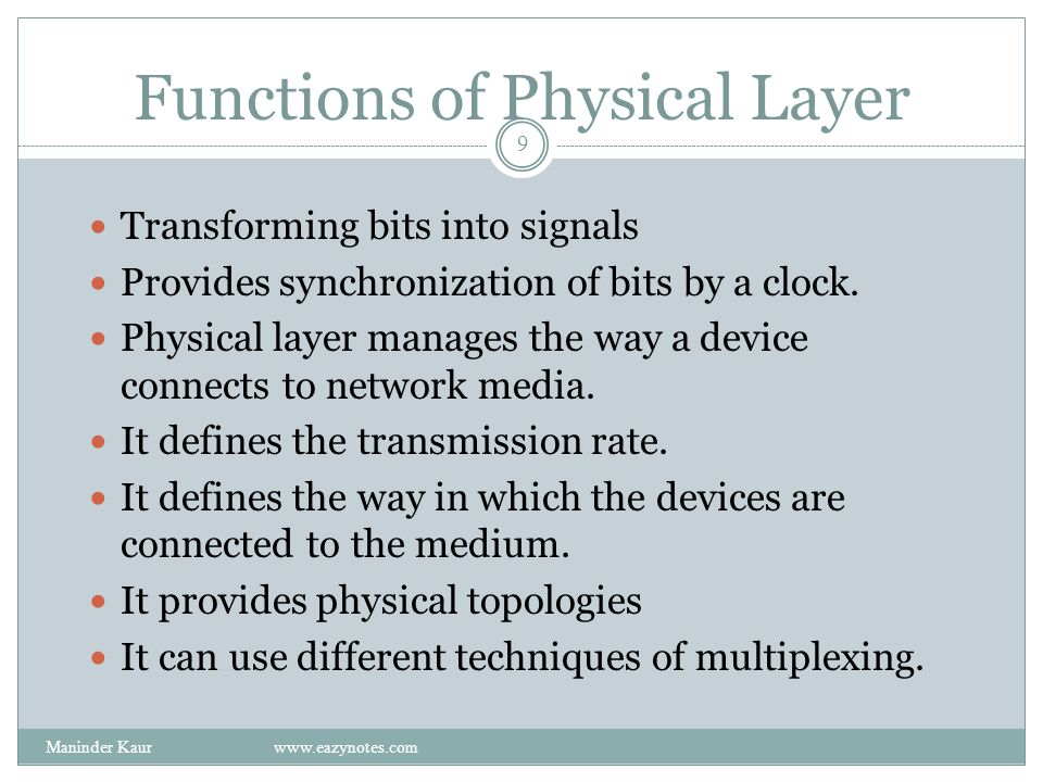 Functions of Physical Layer Transforming bits into signals Provides synchronization of bits by a clock.