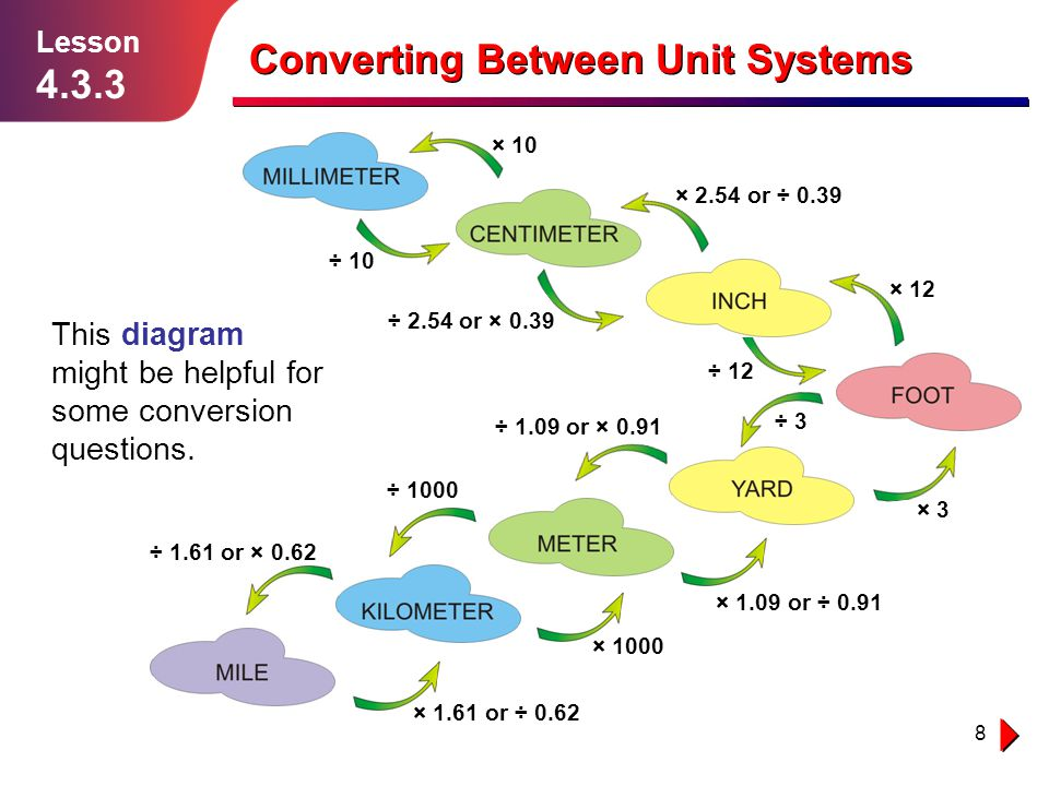 9 Lesson 4.3.3 Converting Between Unit Systems Most of the conversion factors for converting between metric and customary systems are only approximations.