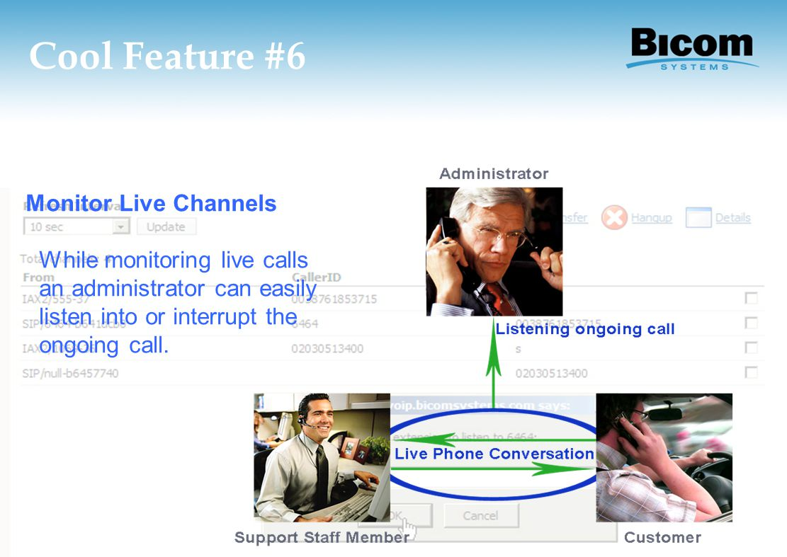 Cool Feature #6 Monitor Live Channels While monitoring live calls an administrator can easily listen into or interrupt the ongoing call.