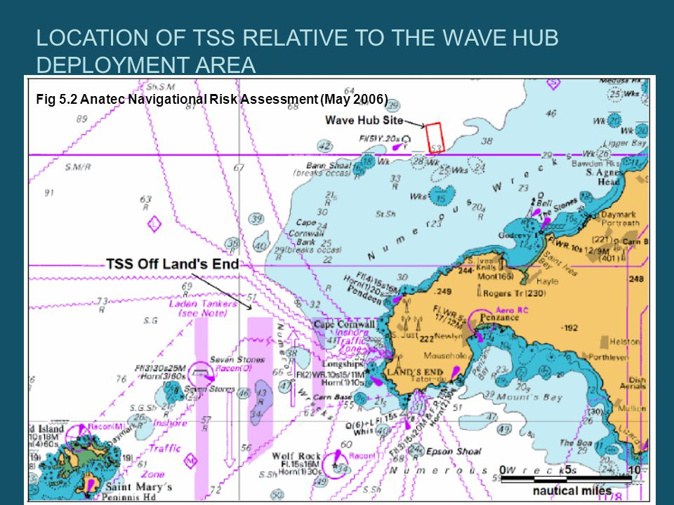 LOCATION OF TSS RELATIVE TO THE WAVE HUB DEPLOYMENT AREA Fig 5.2 Anatec Navigational Risk Assessment (May 2006)