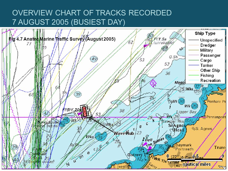 OVERVIEW CHART OF TRACKS RECORDED 7 AUGUST 2005 (BUSIEST DAY) Fig 4.7 Anatec Marine Traffic Survey (August 2005)