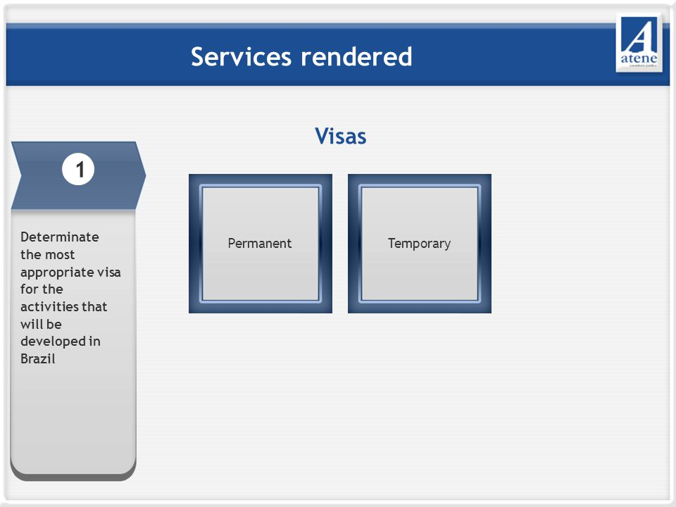Visas Permanent Services rendered Temporary 1 Determinate the most appropriate visa for the activities that will be developed in Brazil