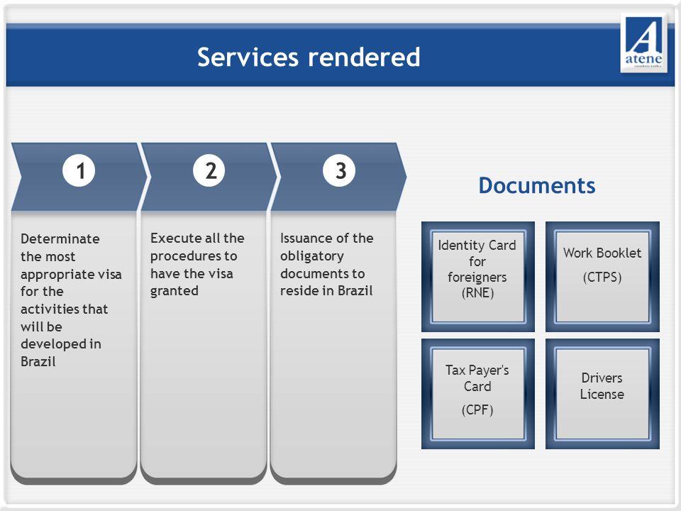 Clients IndustriesServices Batz do Brasil CAF Brasil HCL (Brasil) Tec Inf Oesia Networks