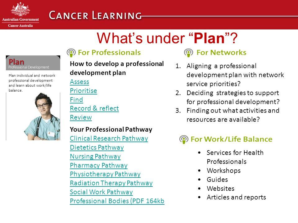What's under Plan .