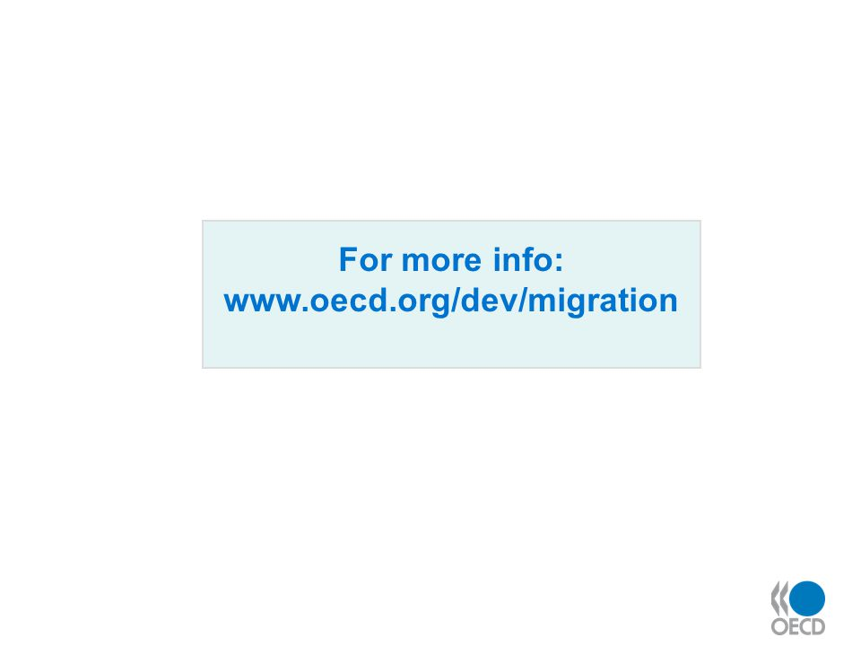 For more info: www.oecd.org/dev/migration