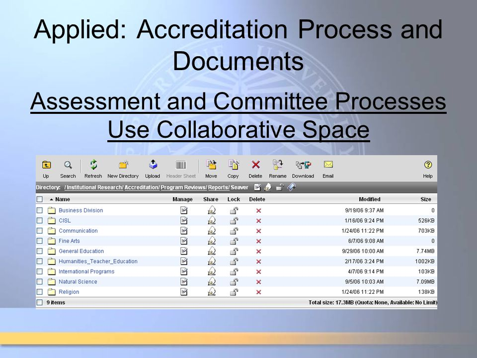 Applied: Accreditation Process and Documents Assessment and Committee Processes Use Collaborative Space