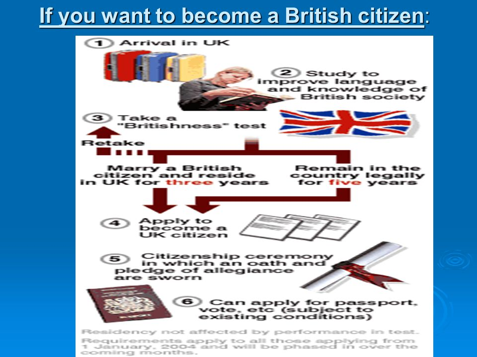 If you want to become a British citizen: