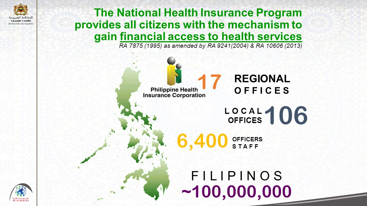 The National Health Insurance Program provides all citizens with the mechanism to gain financial access to health services RA 7875 (1995) as amended by RA 9241(2004) & RA 10606 (2013) 17 REGIONAL O F F I C E S 106 L O C A L OFFICES 6,400 OFFICERS S T A F F ~100,000,000 F I L I P I N O S