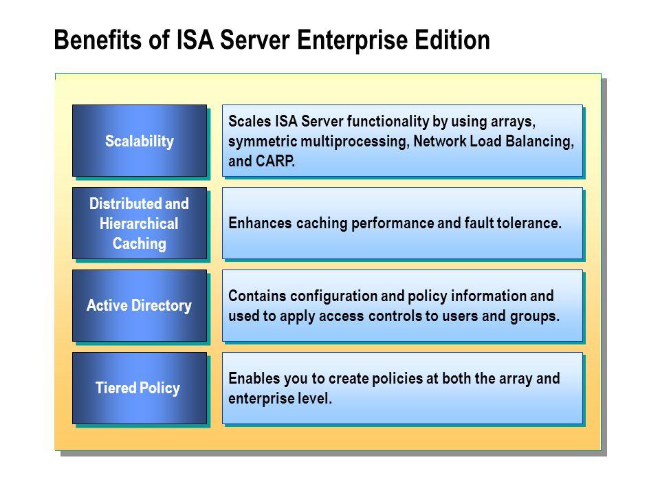 Installing ISA Server in an Array Run Setup Install ISA Server as an Array Create and Name Array Select an Enterprise Policy Setting Select Custom Policy Settings FinishFinish StartStart