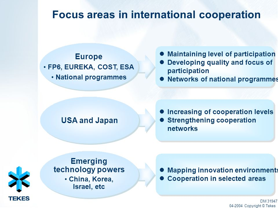 Mapping innovation environments Cooperation in selected areas Increasing of cooperation levels Strengthening cooperation networks Focus areas in international cooperation Europe FP6, EUREKA, COST, ESA National programmes USA and Japan Emerging technology powers China, Korea, Israel, etc Maintaining level of participation Developing quality and focus of participation Networks of national programmes DM 31947 04-2004 Copyright © Tekes