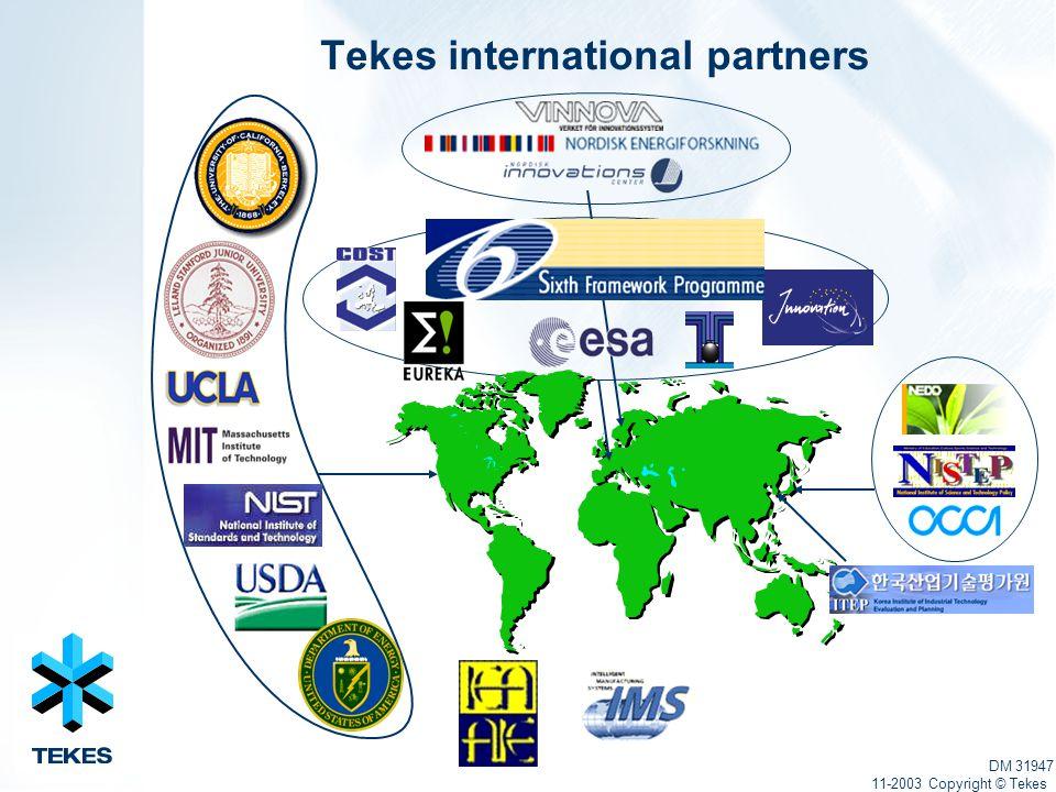 Tekes international partners DM 31947 11-2003 Copyright © Tekes