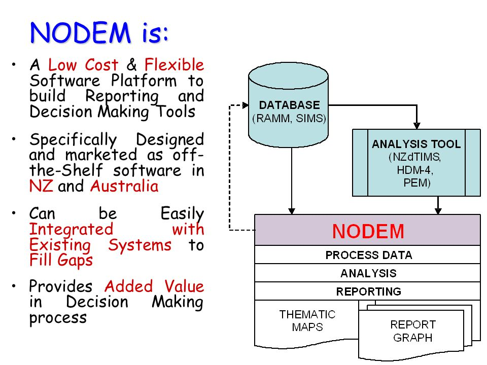 NODEM is: A Low Cost & Flexible Software Platform to build Reporting and Decision Making Tools Specifically Designed and marketed as off- the-Shelf software in NZ and Australia Can be Easily Integrated with Existing Systems to Fill Gaps Provides Added Value in Decision Making process