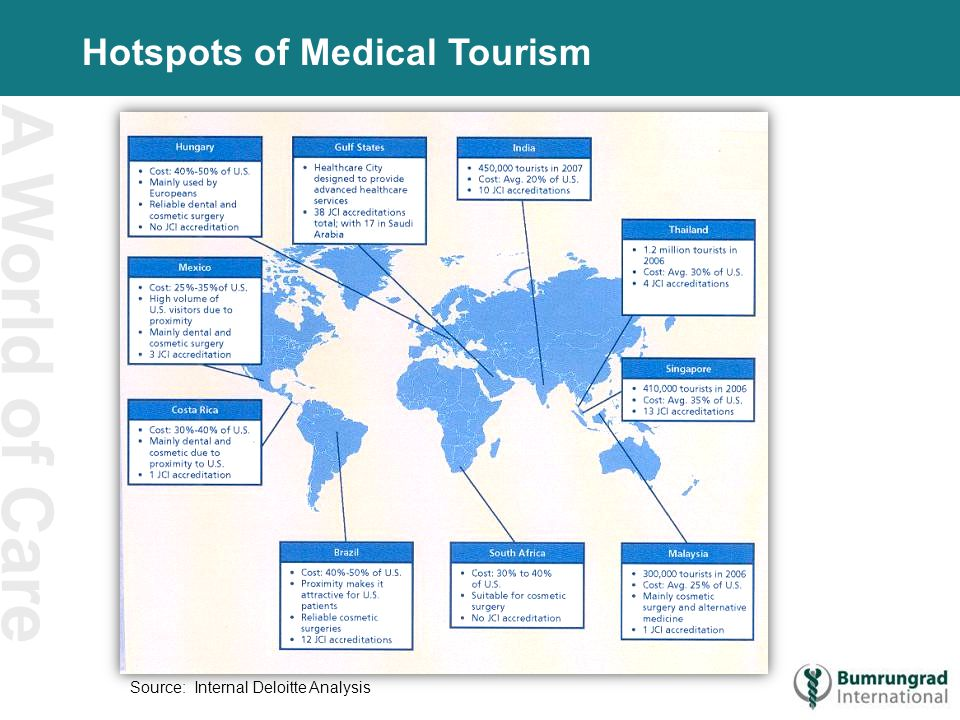 A World of Care Hotspots of Medical Tourism Source: Internal Deloitte Analysis