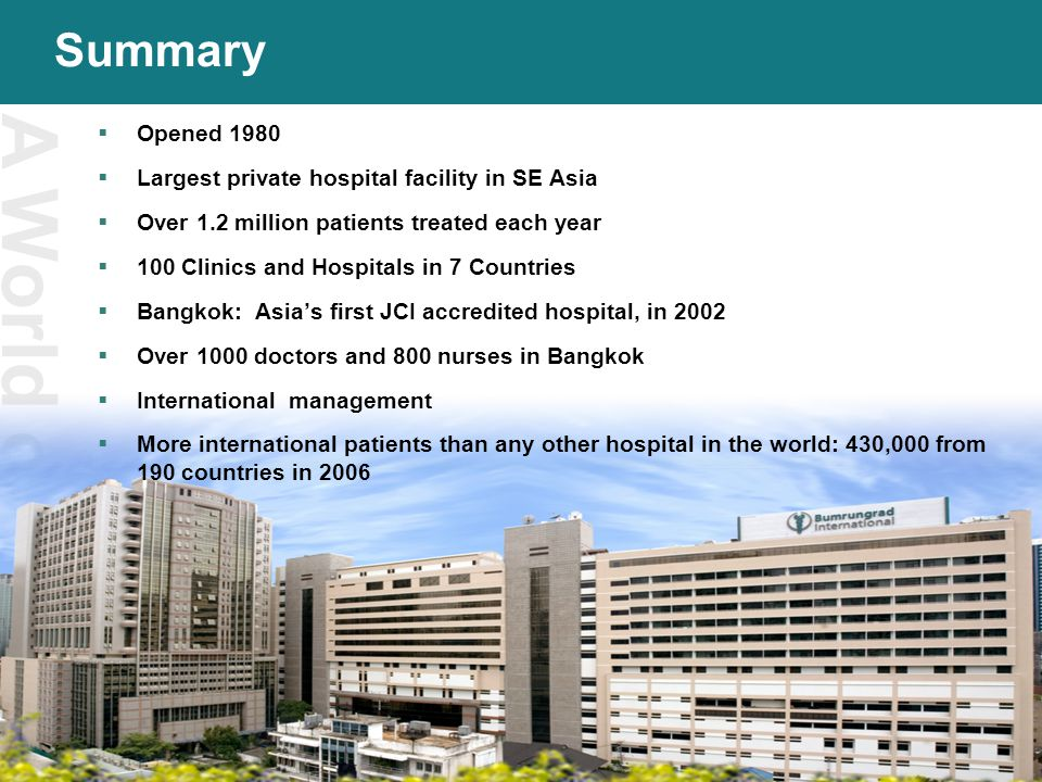 A World of Care Summary  Opened 1980  Largest private hospital facility in SE Asia  Over 1.2 million patients treated each year  100 Clinics and H