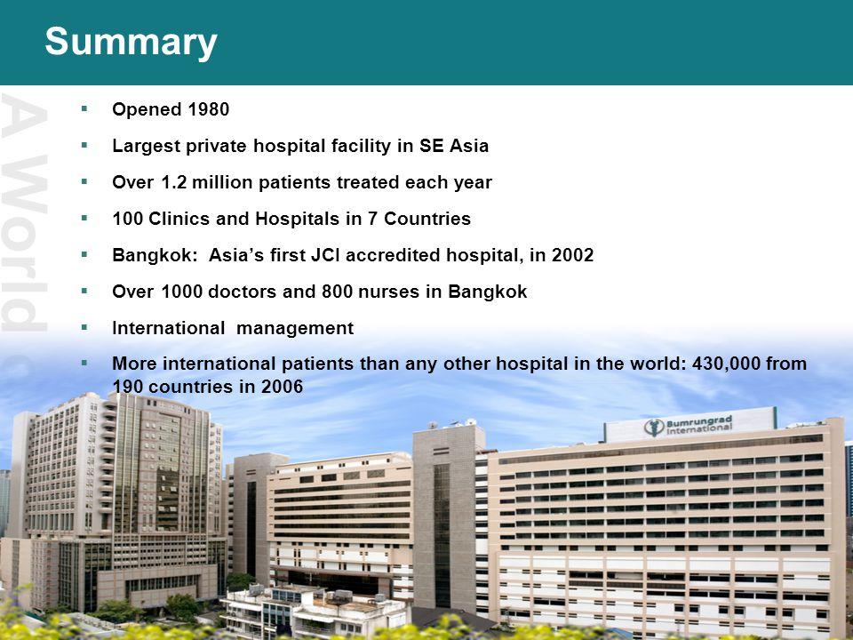 A World of Care Hotspots of Medical Tourism Source: Internal Deloitte Analysis