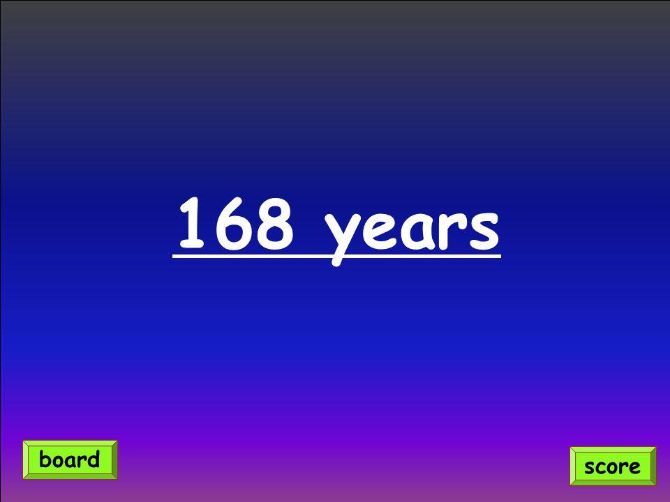 168 years score board