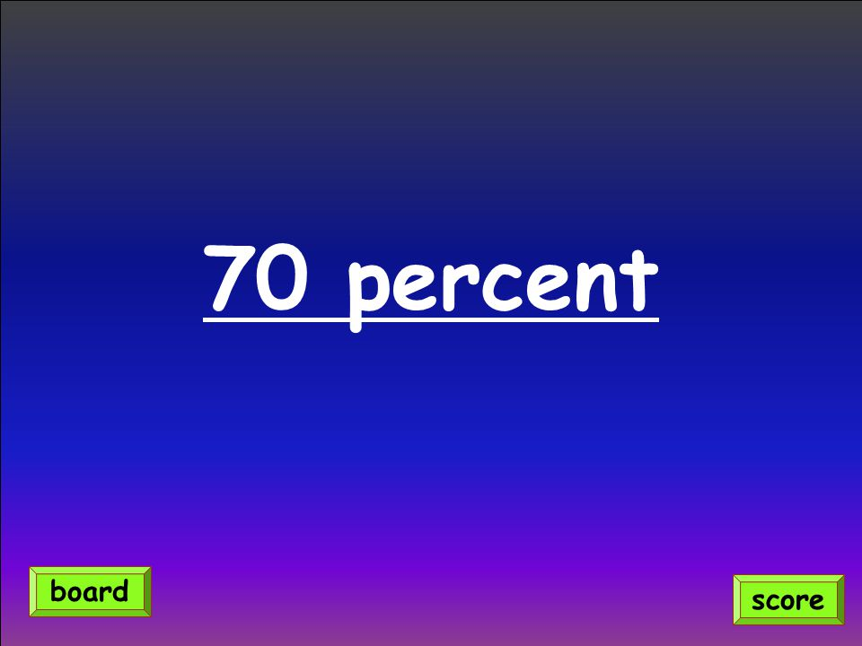 70 percent score board