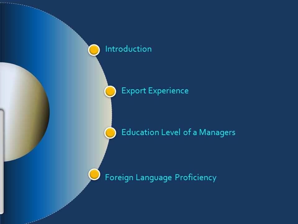 Introduction Export Experience Education Level of a Managers Foreign Language Proficiency