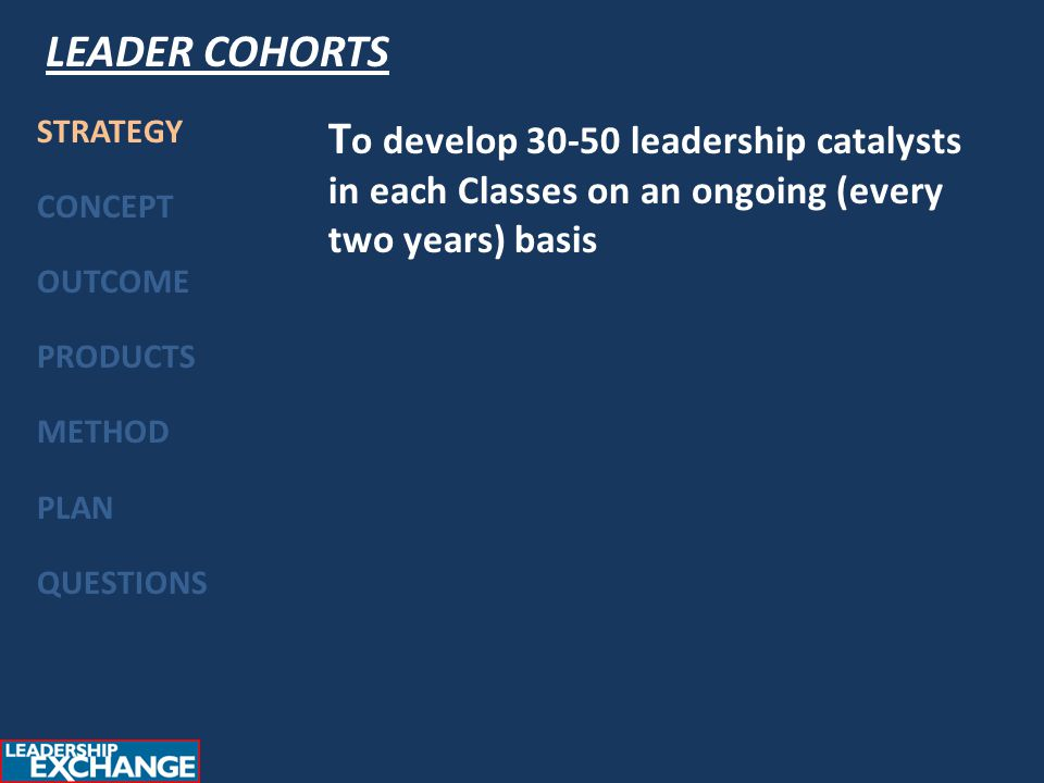 T o develop 30-50 leadership catalysts in each Classes on an ongoing (every two years) basis STRATEGY CONCEPT OUTCOME PRODUCTS METHOD PLAN QUESTIONS L