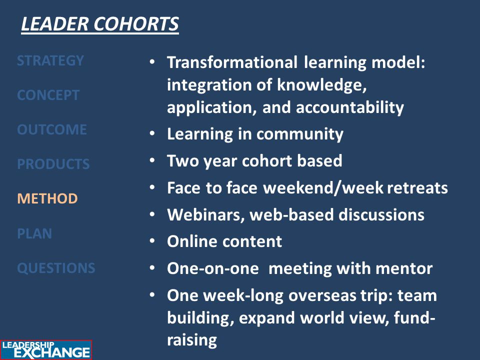 Transformational learning model: integration of knowledge, application, and accountability Learning in community Two year cohort based Face to face weekend/week retreats Webinars, web-based discussions Online content One-on-one meeting with mentor One week-long overseas trip: team building, expand world view, fund- raising STRATEGY CONCEPT OUTCOME PRODUCTS METHOD PLAN QUESTIONS LEADER COHORTS