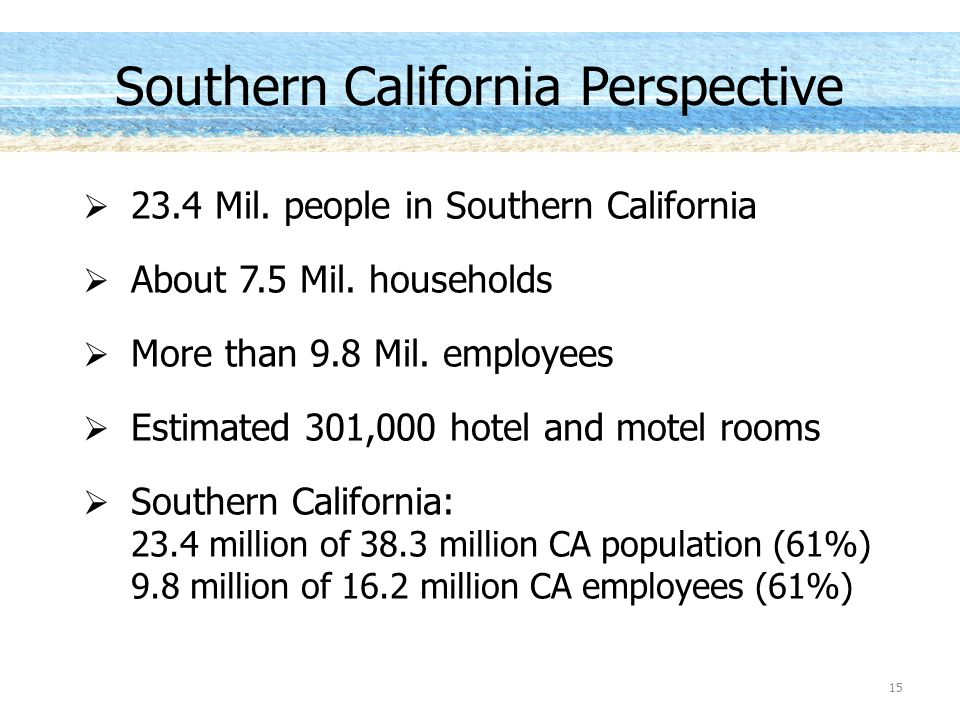 Southern California Perspective  23.4 Mil. people in Southern California  About 7.5 Mil.