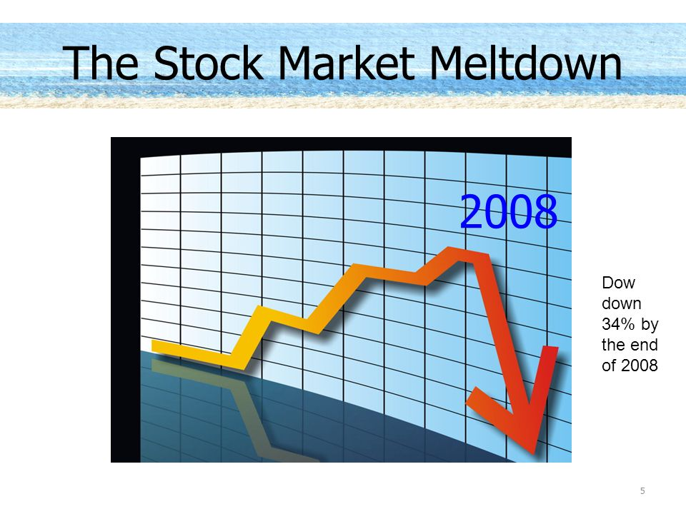 The Stock Market Meltdown 5 2008 Dow down 34% by the end of 2008