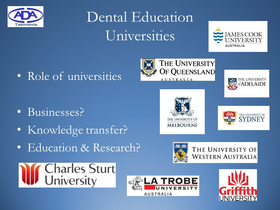 Dental Education Universities Role of universities Businesses.