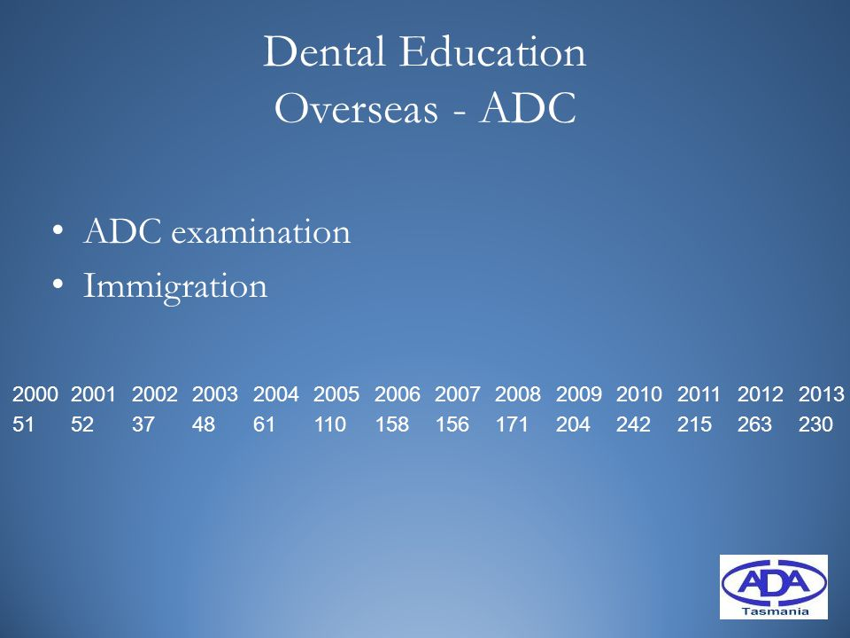 Dental Education Overseas - ADC ADC examination Immigration 20002001200220032004200520062007200820092010201120122013 515237486111015815617120424221526