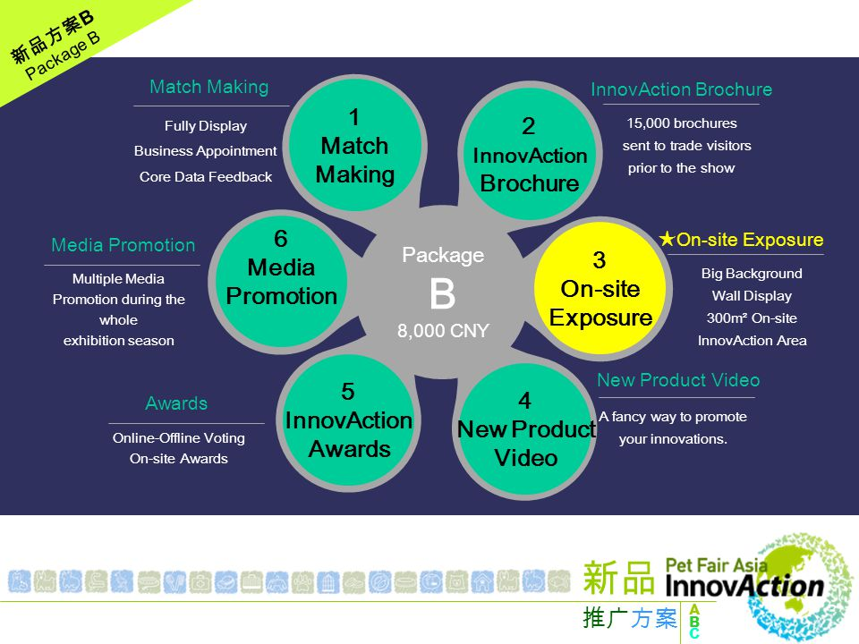 InnovAction Brochure Show your new products information, picture and booth #.