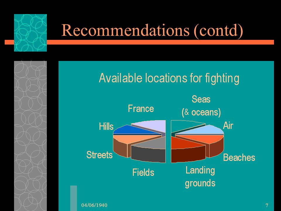 04/06/1940 7 Recommendations (contd)