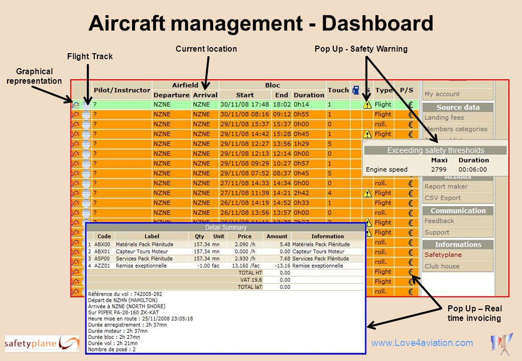 www.Love4aviation.com Aircraft management - Dashboard Flight Track Pop Up - Safety WarningCurrent location Graphical representation Pop Up – Real time
