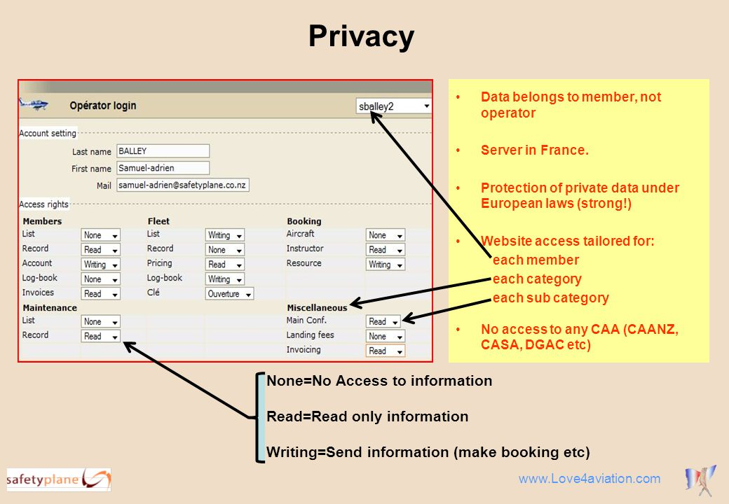 Privacy Data belongs to member, not operator Server in France. Protection of private data under European laws (strong!) Website access tailored for: e