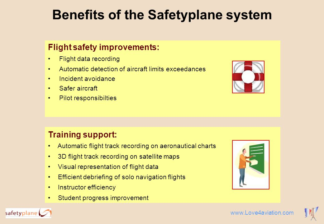 Flight safety improvements: Flight data recording Automatic detection of aircraft limits exceedances Incident avoidance Safer aircraft Pilot responsib