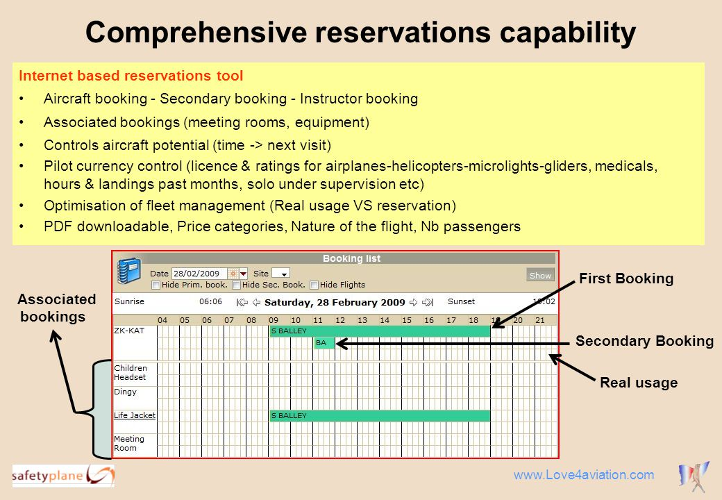 Internet based reservations tool Aircraft booking - Secondary booking - Instructor booking Associated bookings (meeting rooms, equipment) Controls air