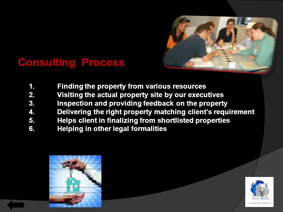 1.Finding the property from various resources 2.Visiting the actual property site by our executives 3.Inspection and providing feedback on the property 4.