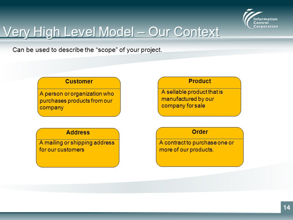 Very High Level Model – Our Context 14 Can be used to describe the scope of your project.
