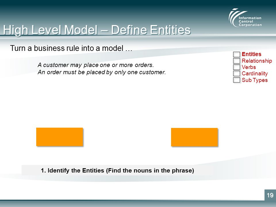 High Level Model – Define Entities 19 Turn a business rule into a model … A customer may place one or more orders.