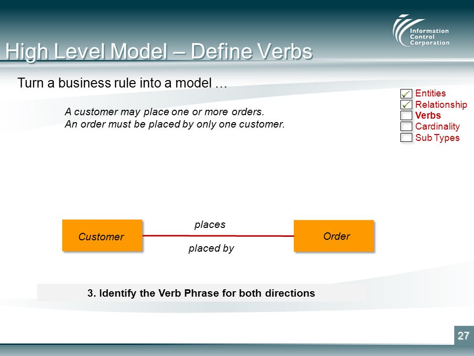 High Level Model – Define Verbs 27 Turn a business rule into a model … A customer may place one or more orders.