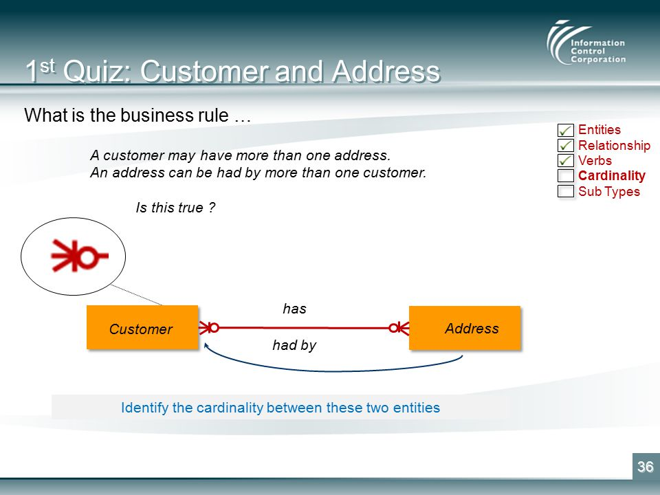 1 st Quiz: Customer and Address 36 Customer Address has had by What is the business rule … A customer may have more than one address.