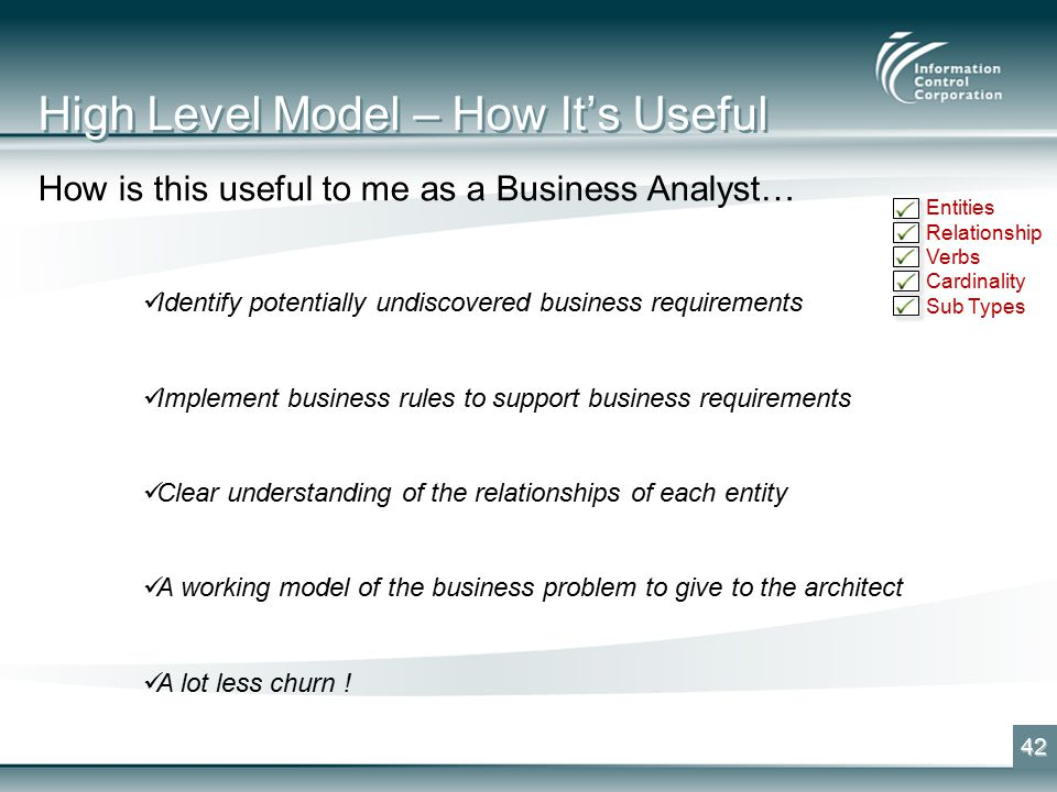 High Level Model – How It's Useful 42 How is this useful to me as a Business Analyst… Identify potentially undiscovered business requirements Implement business rules to support business requirements Clear understanding of the relationships of each entity A working model of the business problem to give to the architect A lot less churn .