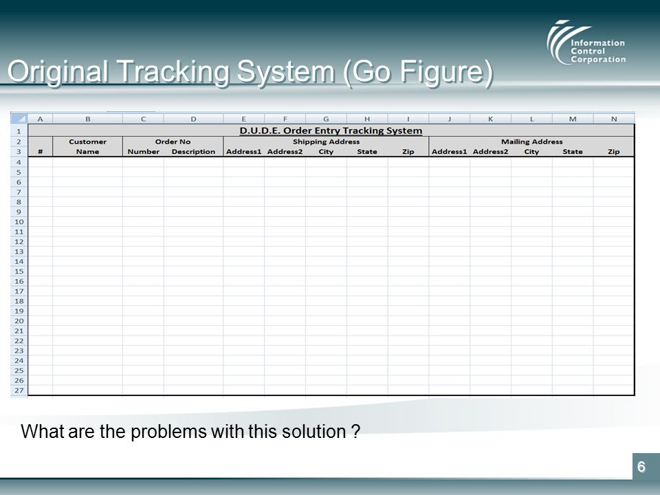 Original Tracking System (Go Figure) 6 What are the problems with this solution