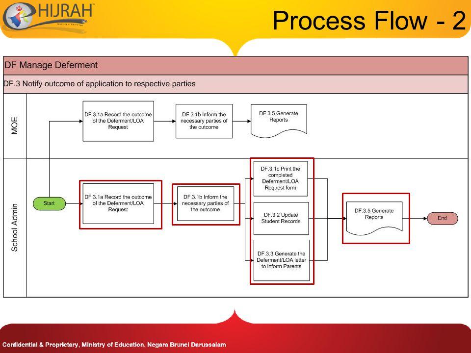 Process Flow - 2