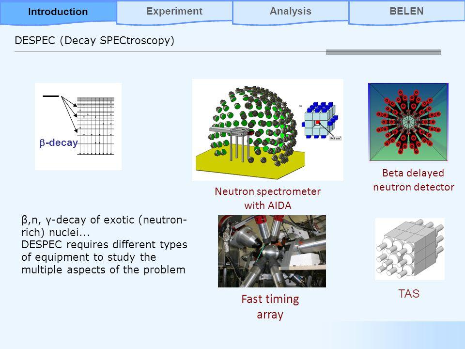 β,n, γ-decay of exotic (neutron- rich) nuclei...