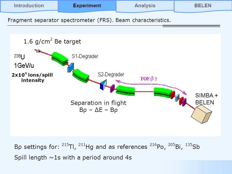 Fragment separator spectrometer (FRS).Beam characteristics.