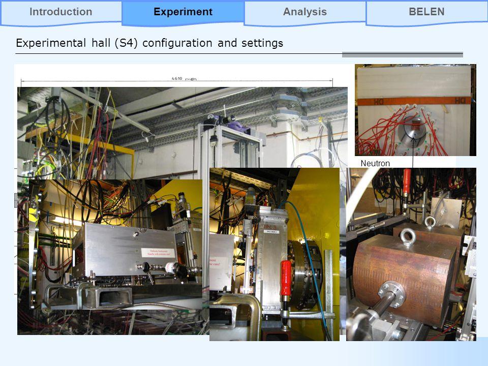 Neutron detector SIMBA Polyethylene shielding AnalysisBELENIntroductionExperiment Experimental hall (S4) configuration and setting s