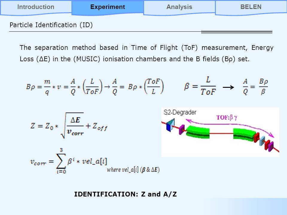 Particle Identification (ID) The separation method based in Time of Flight (ToF) measurement, Energy Loss (ΔE) in the (MUSIC) ionisation chambers and the B fields (Bρ) set.