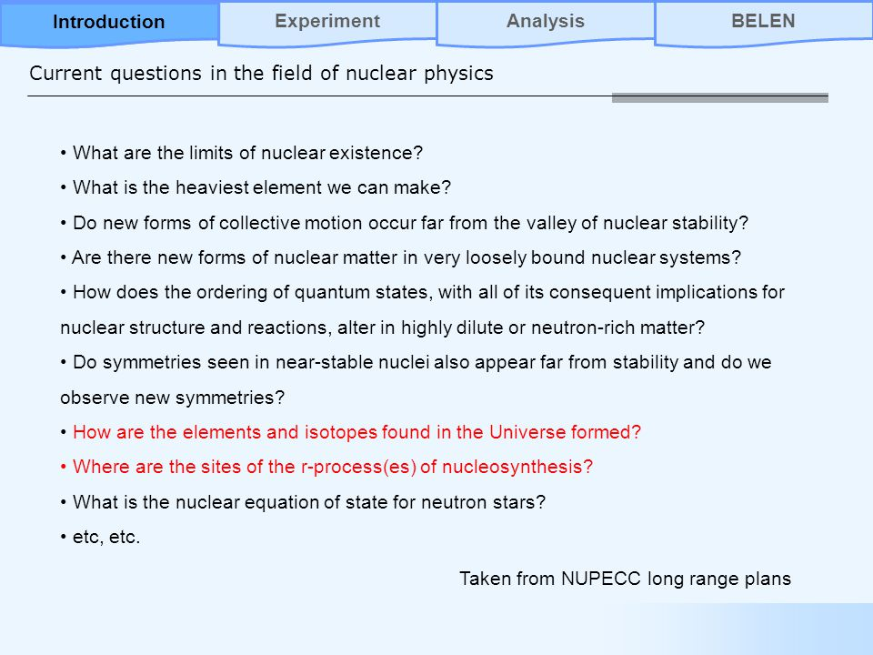 Current questions in the field of nuclear physics AnalysisBELENIntroductionExperiment Introduction What are the limits of nuclear existence.