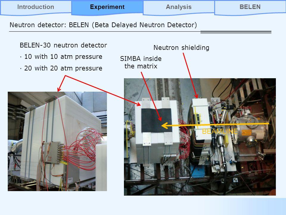 Neutron detector: BELEN (Beta Delayed Neutron Detector) BELEN-30 neutron detector · 10 with 10 atm pressure · 20 with 20 atm pressure Neutron shielding SIMBA inside the matrix BEAMLINE AnalysisBELENIntroductionExperiment