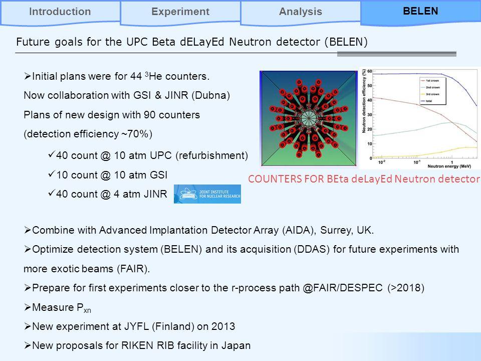Future goals for the UPC Beta dELayEd Neutron detector (BELEN) AnalysisFuture goalsIntroductionExperiment BELEN  Initial plans were for 44 3 He counters.