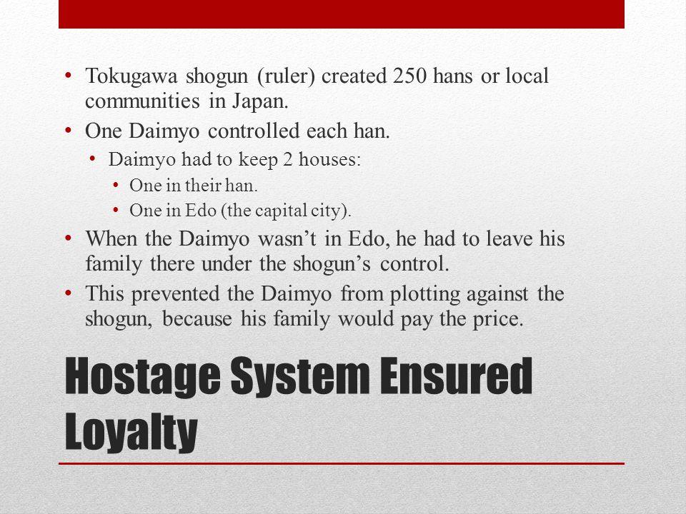 Hostage System Ensured Loyalty Tokugawa shogun (ruler) created 250 hans or local communities in Japan.